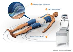 Therapeutic-Hypothermia